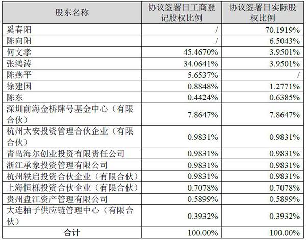 天天快递42.5亿元委身苏宁背后:阿里撮合 筹谋3年上市