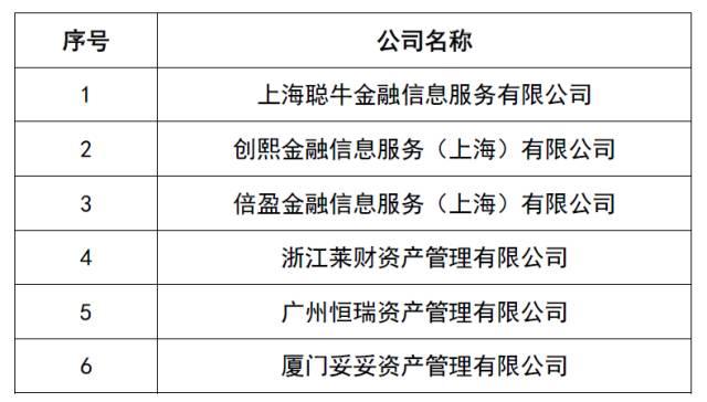 """[场外配资会被消灭吗]私募涉嫌场外配资被注销管理人登记  上市公司""""意外""""卷入"""