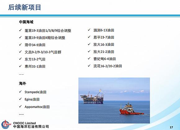 中海油2017年准备投产的后续项目。来源:中海油官网