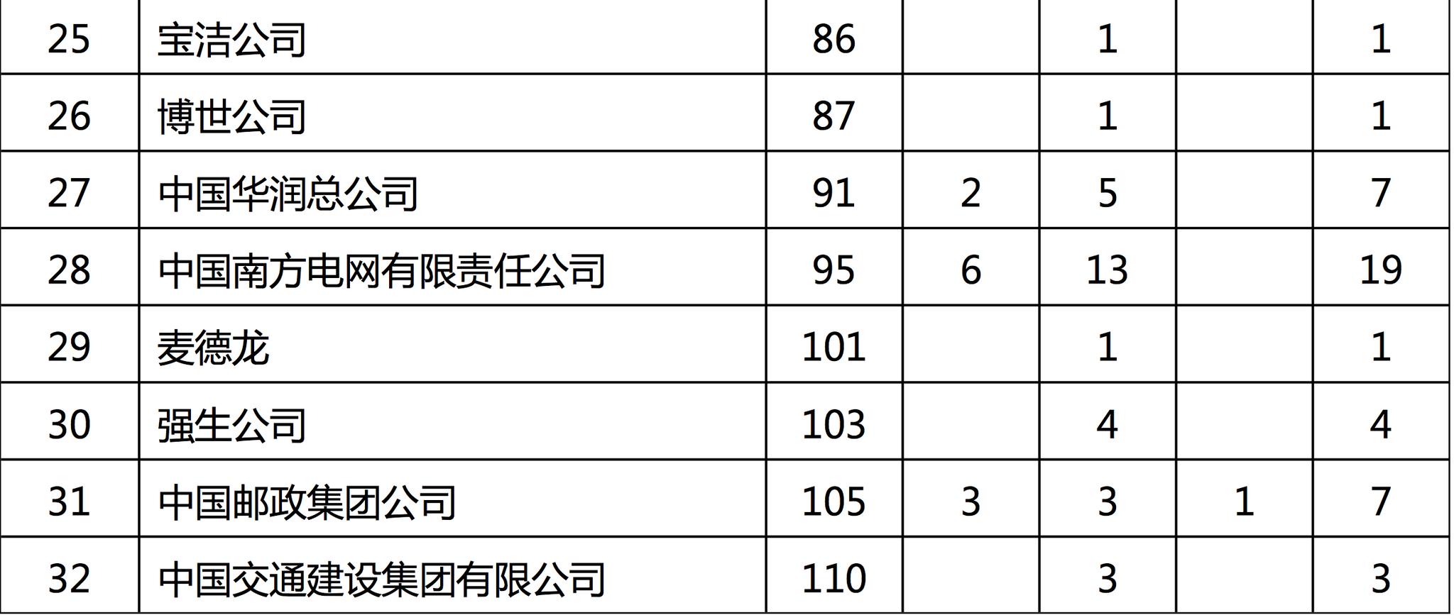 必发集团娱乐网站 264
