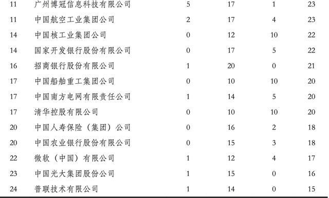 必发集团娱乐网站 115