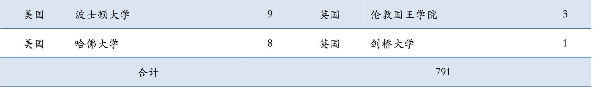 必发集团娱乐网站 192