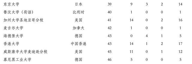 必发集团娱乐网站 110
