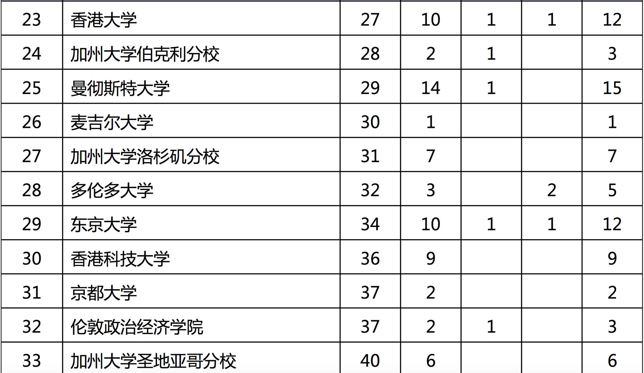 必发集团娱乐网站 254