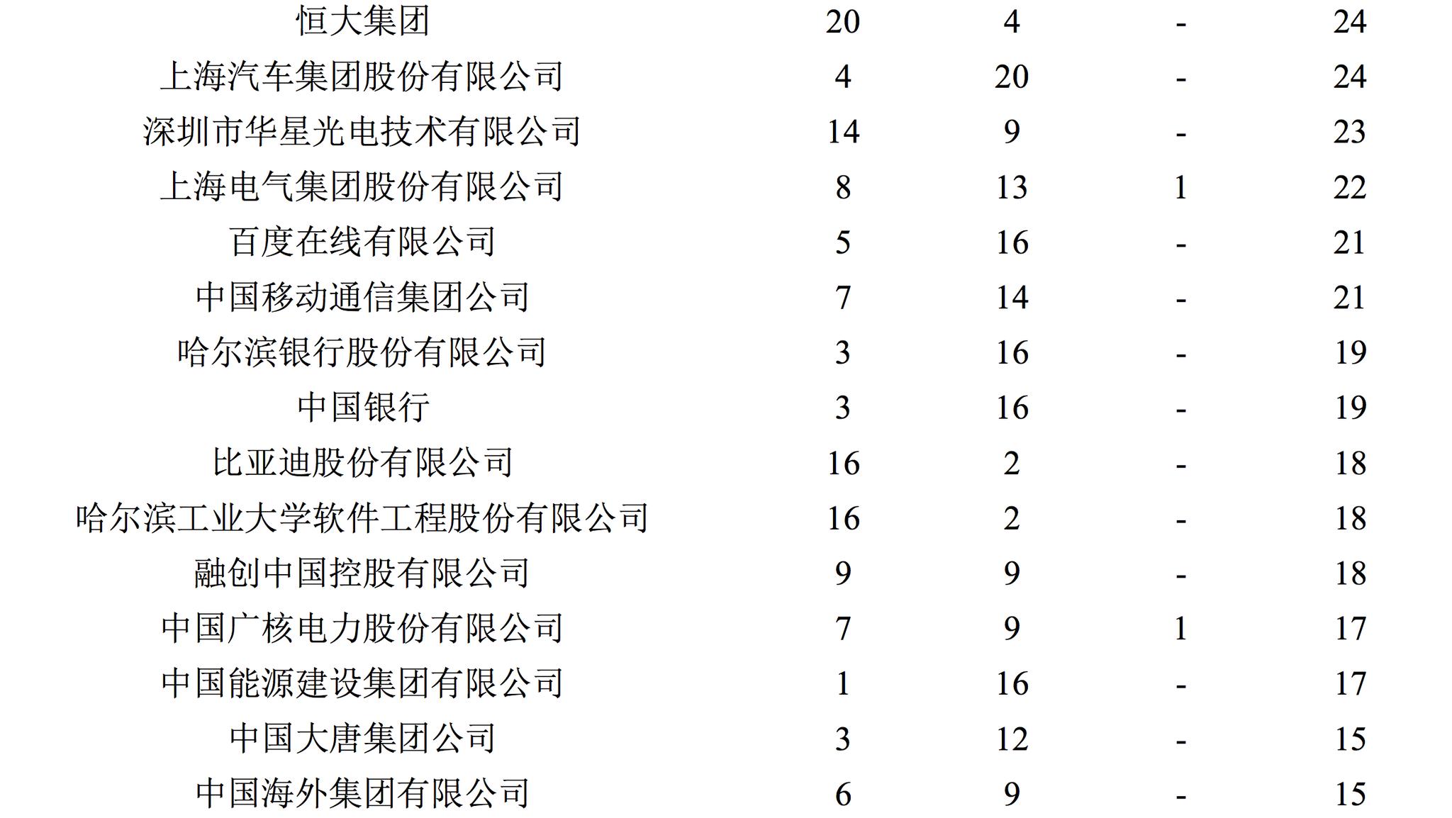 必发集团娱乐网站 280