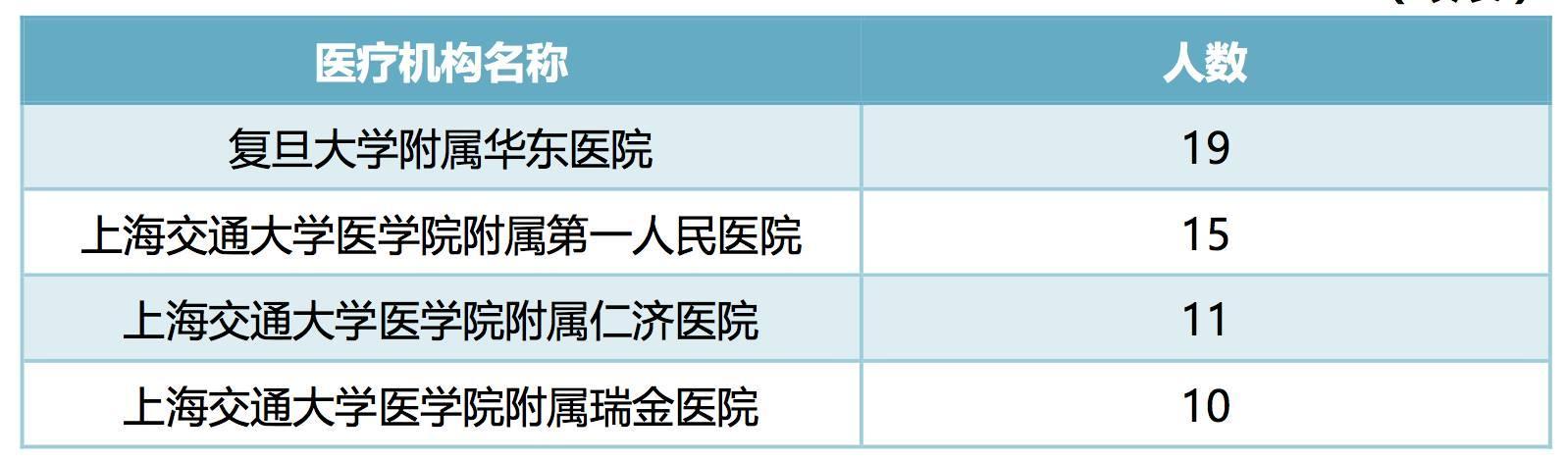 必发集团娱乐网站 227