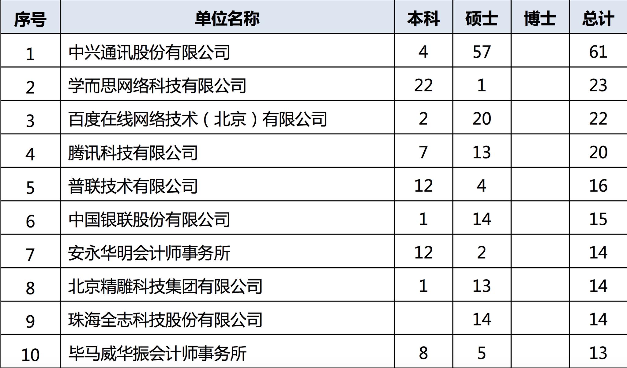 必发集团娱乐网站 268