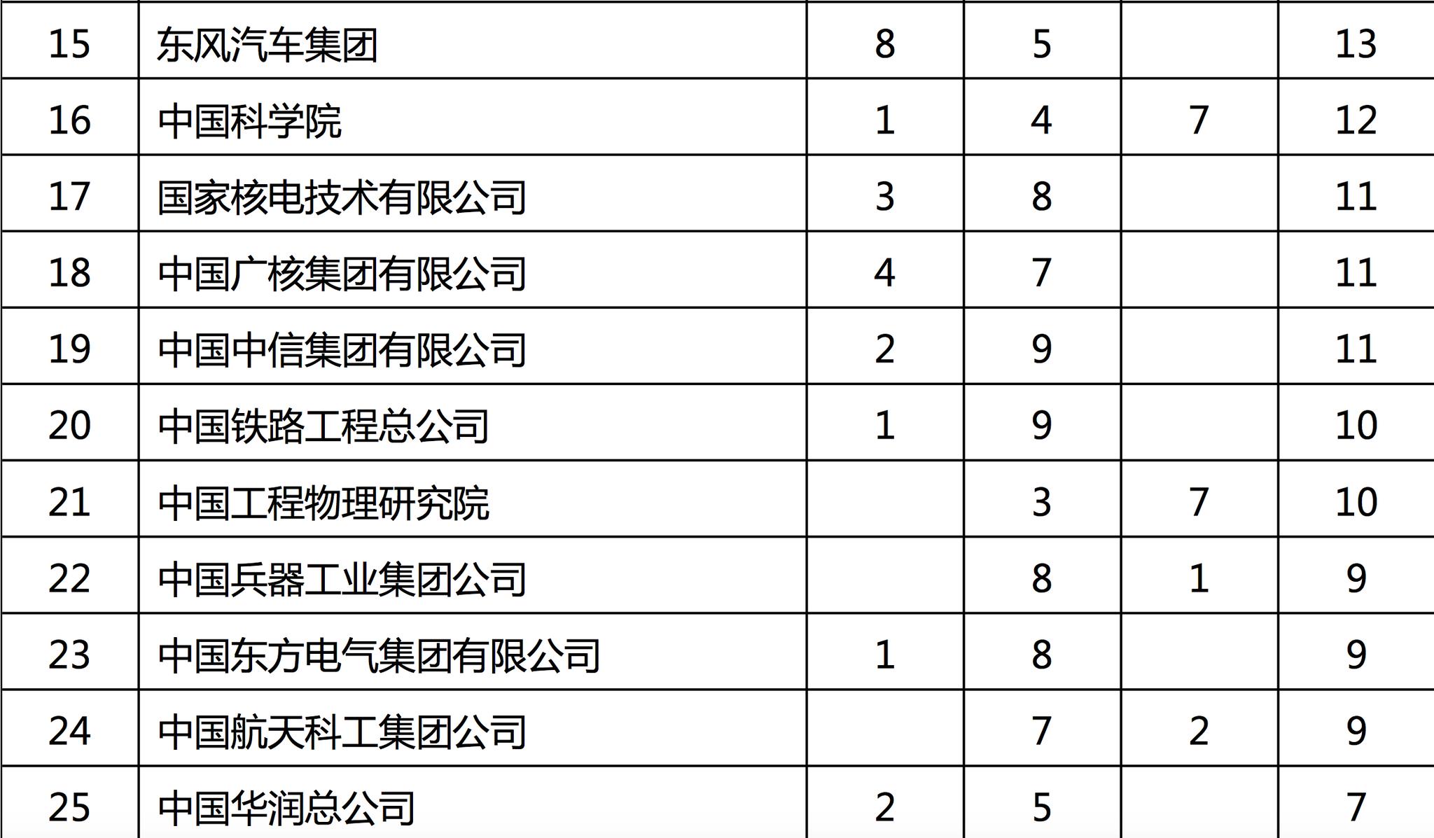 必发集团娱乐网站 260