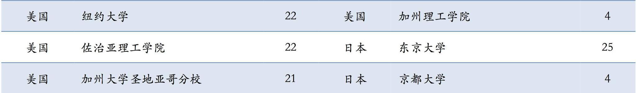 必发集团娱乐网站 190
