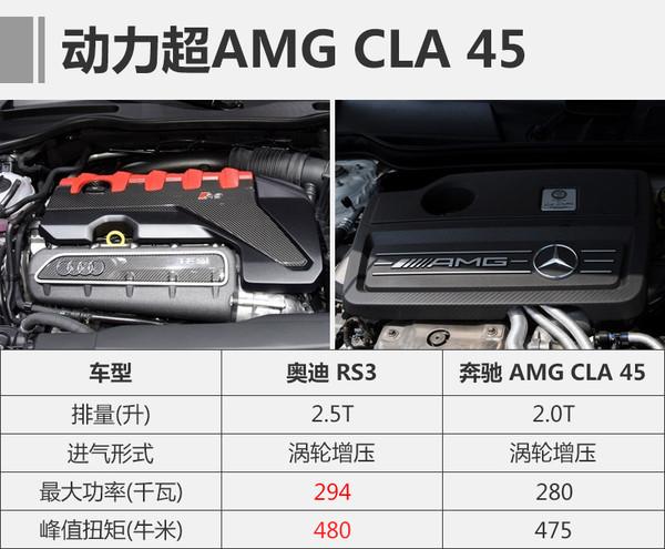 全新奥迪RS3将入华 动力超奔驰CLA45 AMG