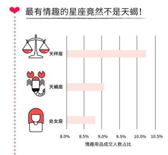 中国人情趣v情趣报告:武汉人最喜欢买这些情趣陋室高雅主人东西写的语句图片
