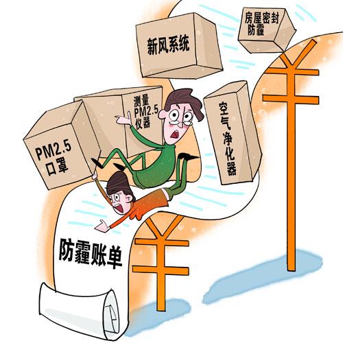 中青报调查:雾霾天70%受访者心情会变得不好