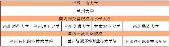 """20余省豪掷400多亿建""""双一流"""" 附最全名单"""