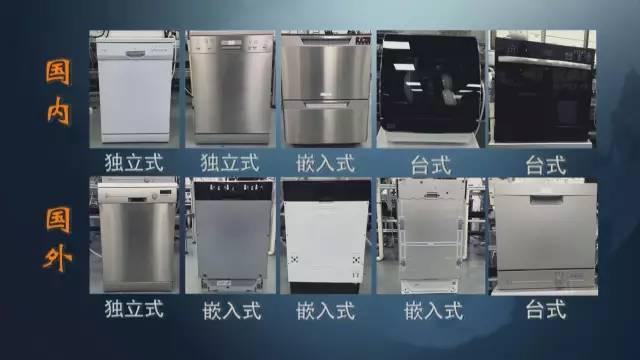 洗碗机类型图