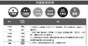 揭秘月嫂培训机构:高级月嫂五天就拿证 客户1月换3个