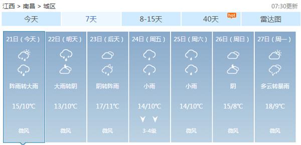 江西今明天局地有暴雨 本周阴冷持续