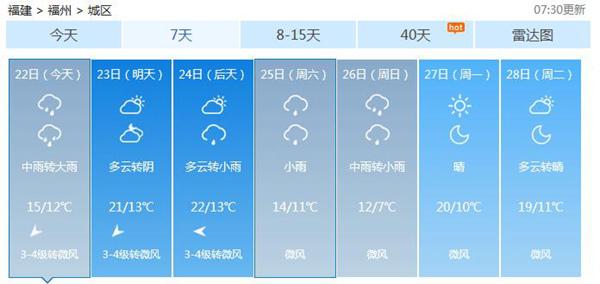 福建中部今天有大雨 周末强冷空气来袭降温10℃