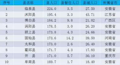 数据来源:中商产业研究院
