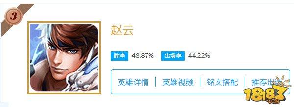 王者荣耀4月战士排行榜top5:花木兰第一,杨戬第二