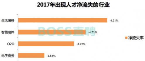 湖南企业网络推广