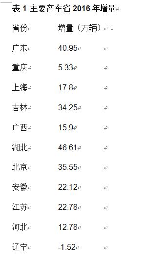 北京赛车pk10计划公式-赛车pk10网站制作