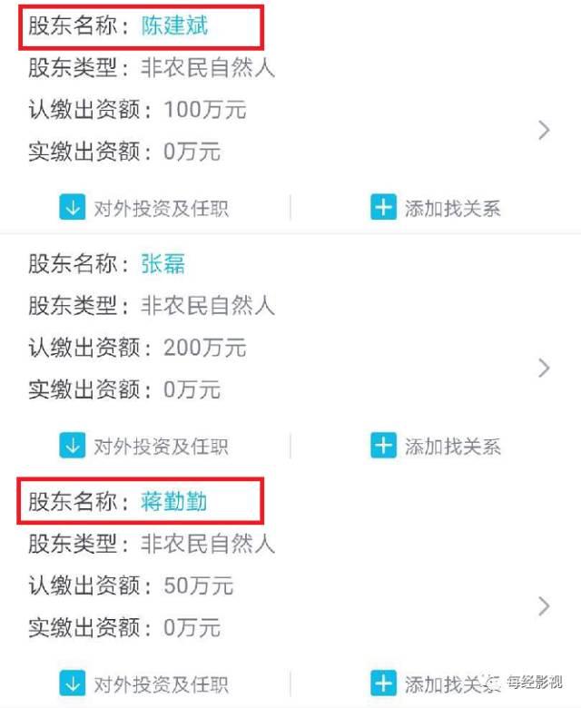 ▲嘉博文化部分股东名单(图/启信宝企业信用)