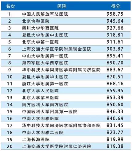 2012铜陵人均gdp排名_2015安徽各市gdp排名_2015年安徽各市GDP和人均GDP排名一览表