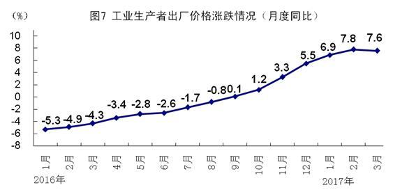 2017 一季度gdp_年度经济任务