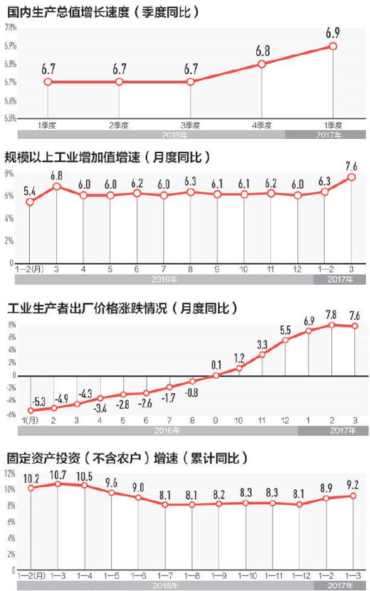 NI经济总量指标_经济