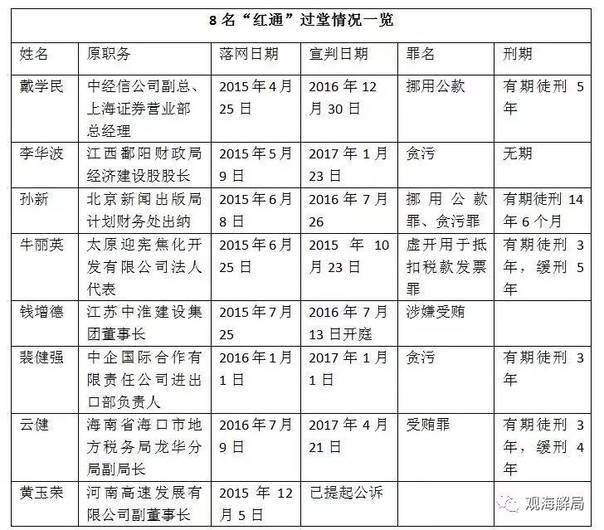 pk10开奖百度鼎盛彩票网