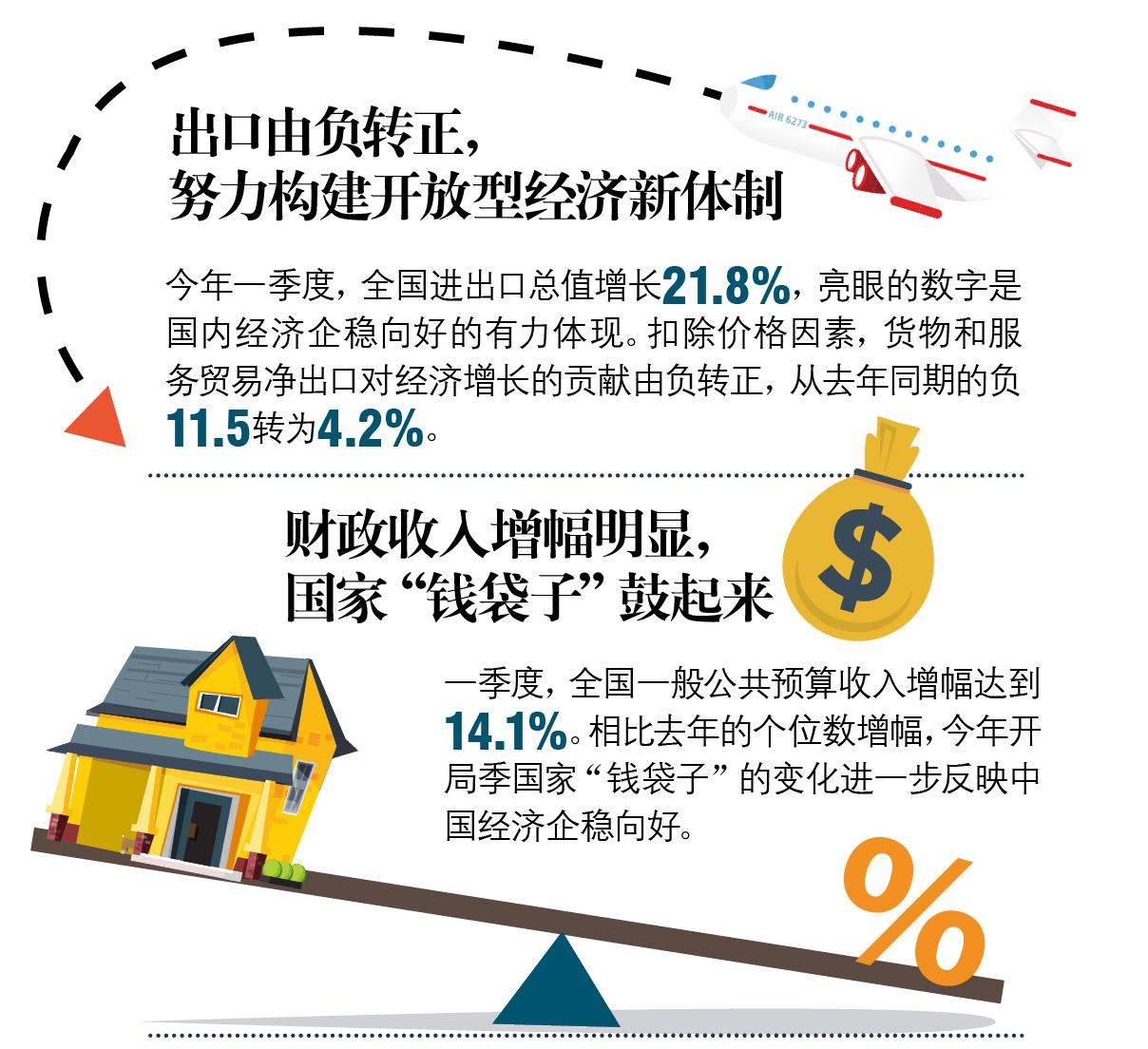 专访经济学家黄益平:平稳快速的产业结构变迁