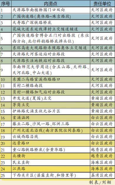 广东珠三角粤东局地今有暴雨 明起降雨减弱