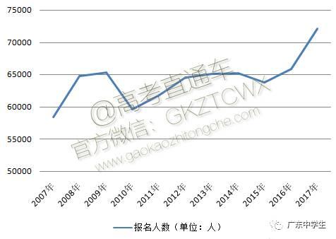 广州市人口数量_从化常住人口有这么多 2016广州市人口规模及分布情况出炉