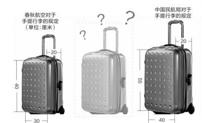 每个牌子的行李箱,旅行箱尺寸不同