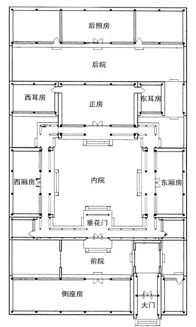 十三进院子平面图