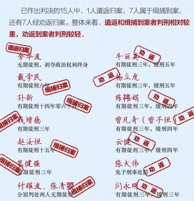 pk10开奖号码-上全狐网