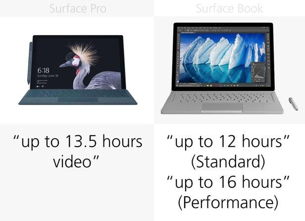Surface Pro(2017)和Surface Book同门规格参数对比的照片 - 19