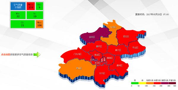 图片来源:北京市环境保护监测中心