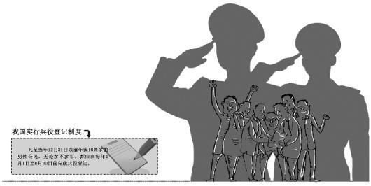 中国男性满18岁要兵役登记 逃避需担责影响征信