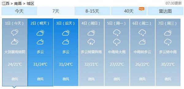南昌现今年以来最强降雨 今天雨水猛攻江西8市有暴雨