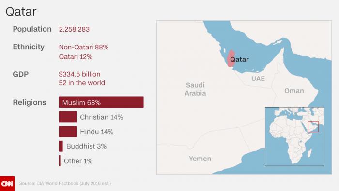 美国FBI认为俄罗斯黑客植入假新闻 从而引发卡塔尔危机