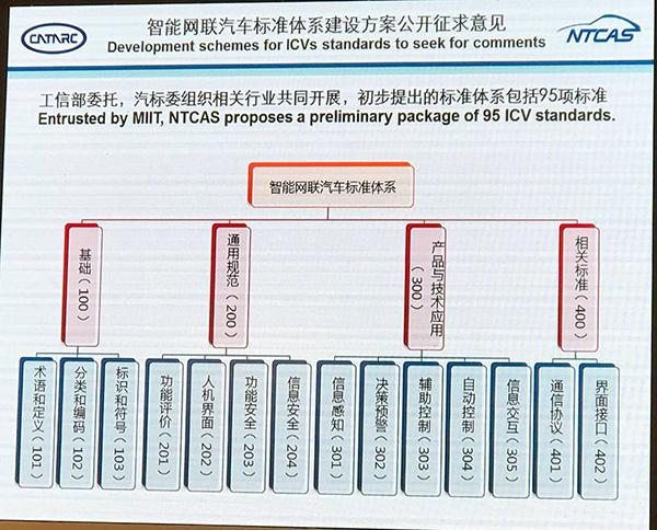 中国自动驾驶标准将征求意见:或允许后置摄像头取代后视镜