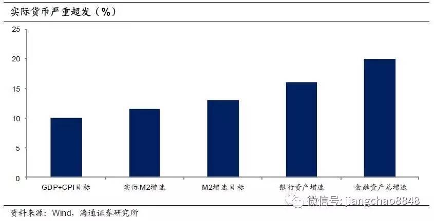 Gdp和需求_李迅雷 全年GDP目标不宜取消 设为3 可兼顾积极性和真实性
