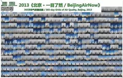 PM2.5下降32%,北京治霾取得阶段性成果