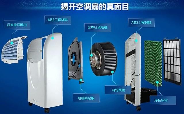 空调扇的内部构造并不复杂