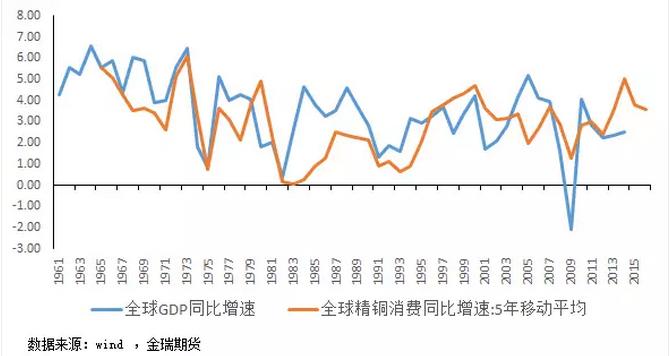 中国墨西哥土耳其人均gdp_2019年中国人均GDP超1万美元,迈过这道坎会怎么走