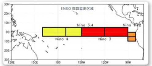 中国气象局发布《厄尔尼诺/拉尼娜事件判别方法》标准
