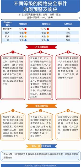 新一轮勒索病毒再袭 中国搭建多层次预警应对体系