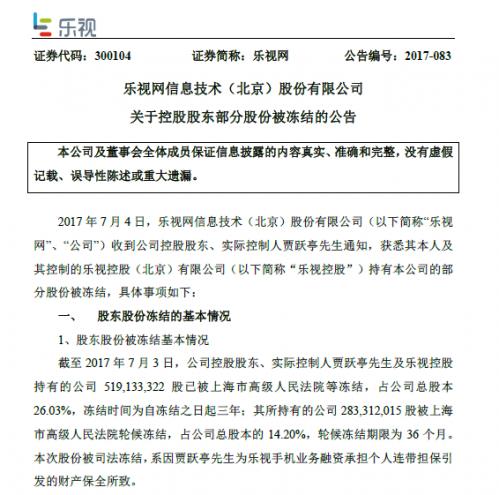 乐视网:贾跃亭所持股份被冻结与公司无关,不影响正常经营与管理-