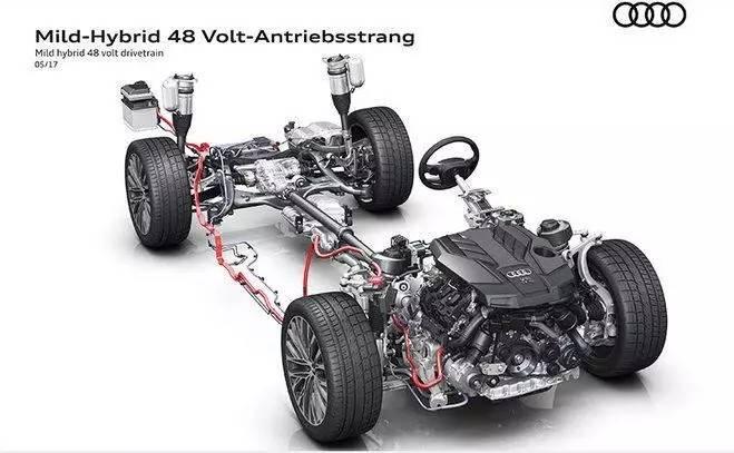 0t和3.0t发动机,处于旗舰地位的w12版本也不会缺失.图片
